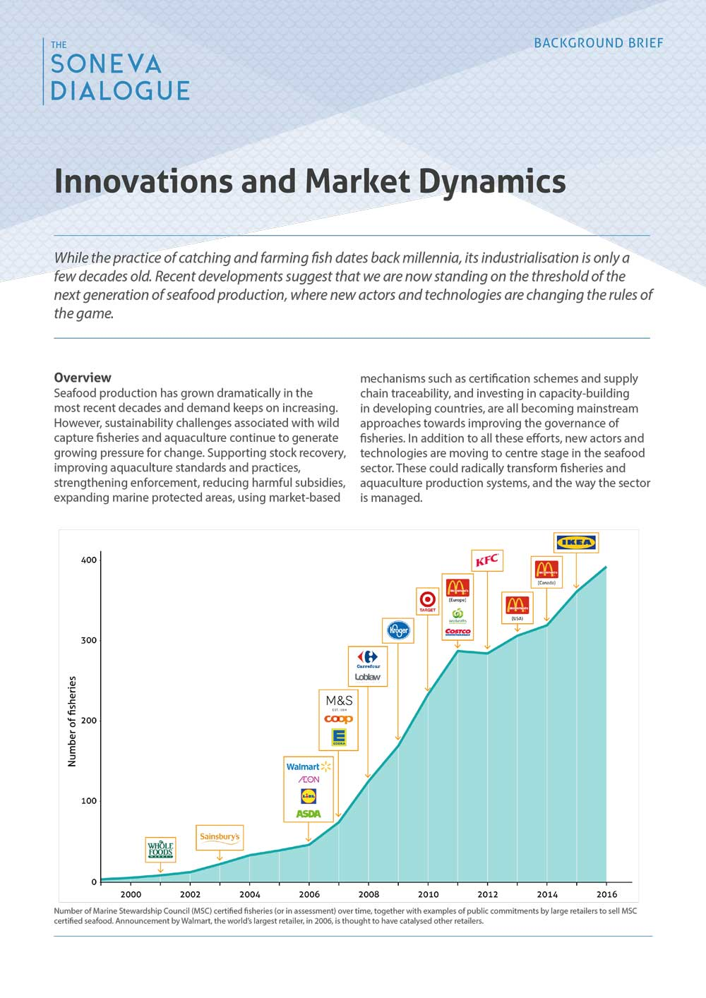 Innovations and Market Dynamics